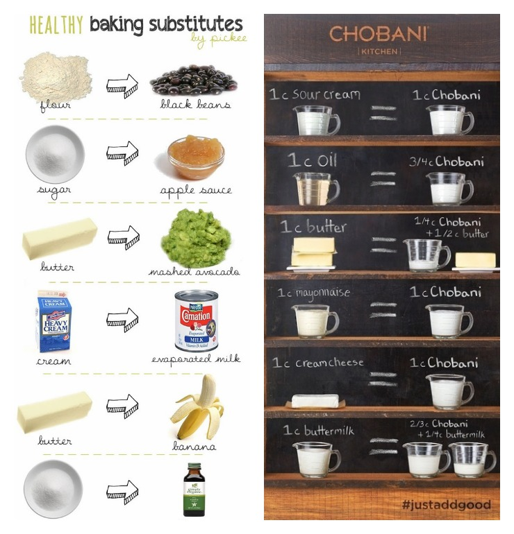 Two images that show healthier substitutes for everyday cooking ingredients.
