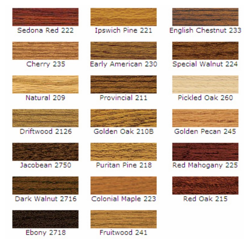 Selecting A Wood Stain Nomad Luxuries