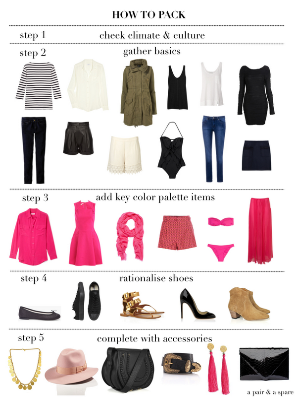 NoMad Luxuries Packing List tips and how-to for travel